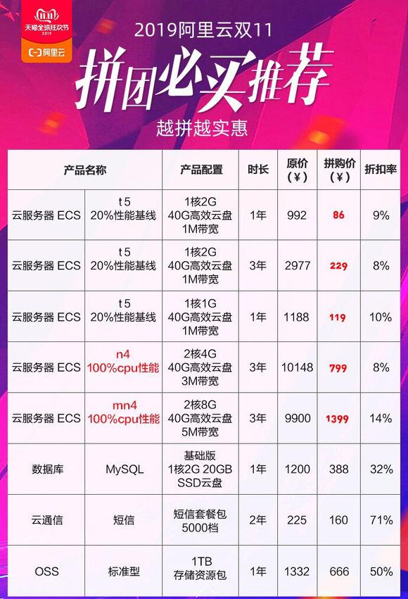 2019阿里云双11服务器拼团